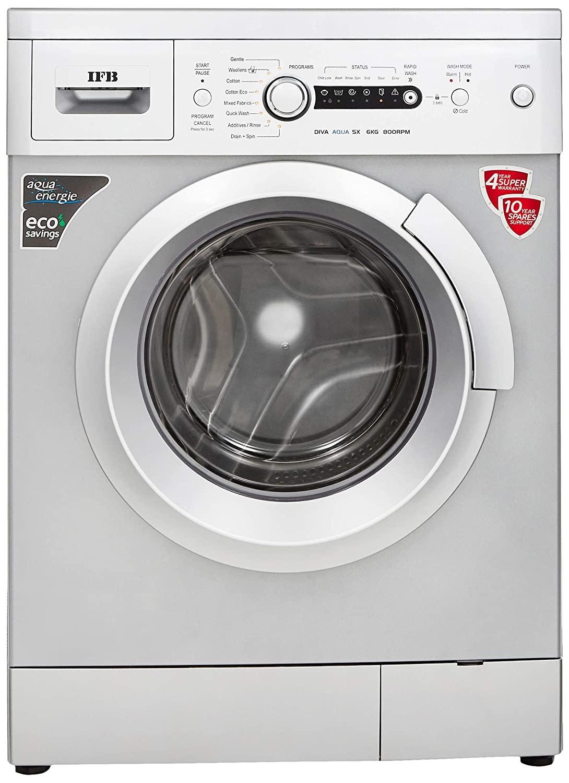 Best washing machine in India 2020